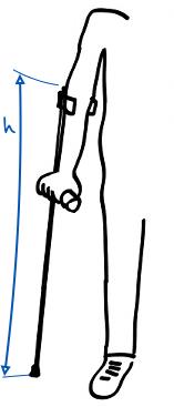 carbon fibre crutches
