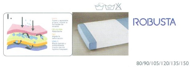 reusable incontinence pad