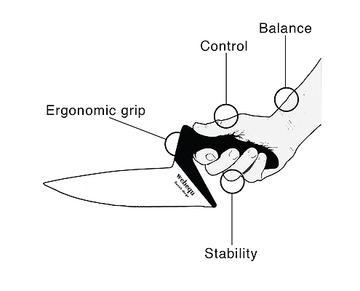 cuchillos ergonómicos