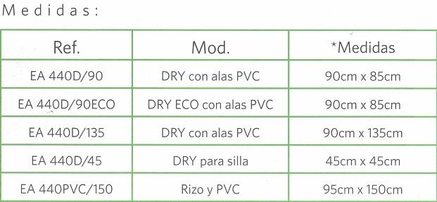 empapadores dry reutilizables